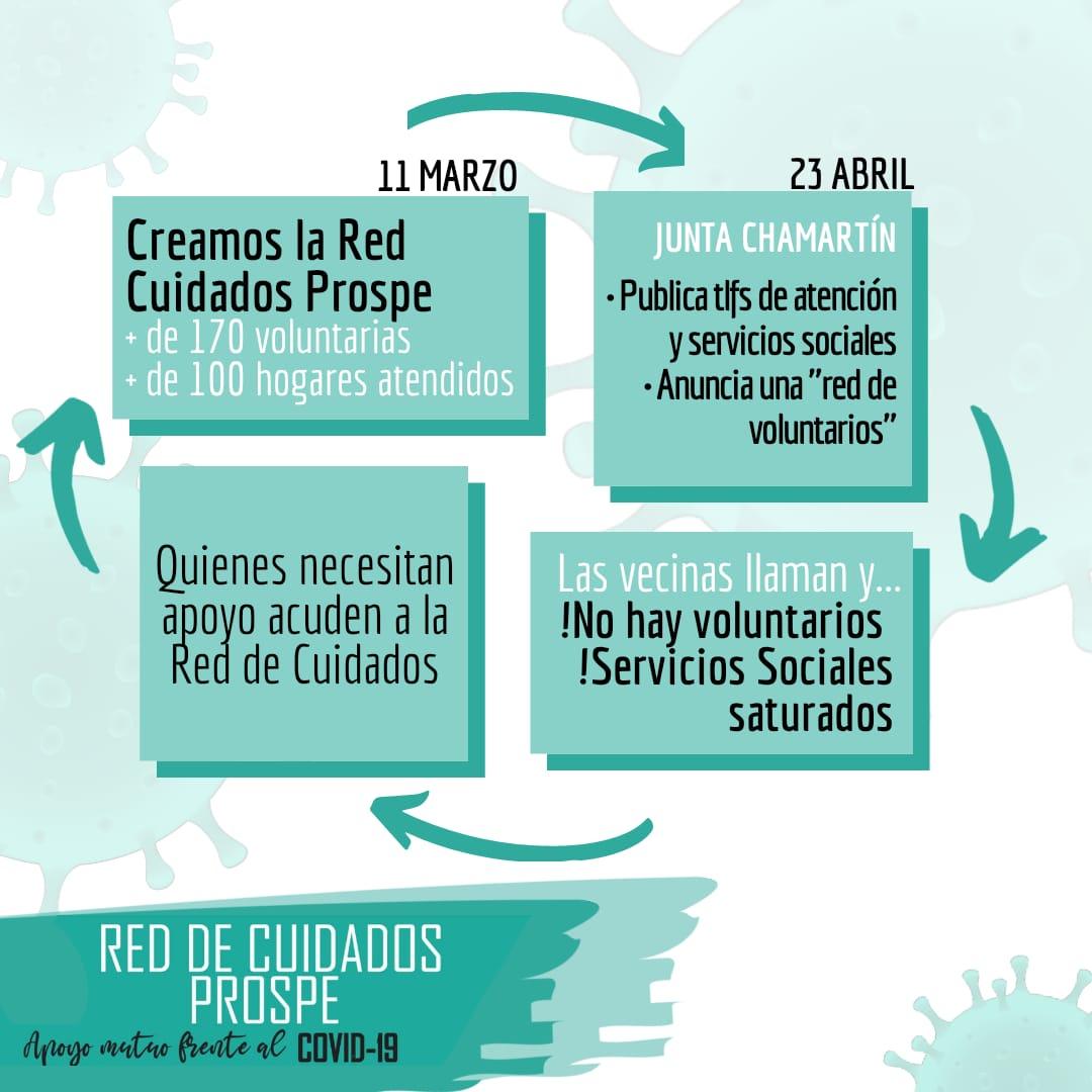Red esquema2
